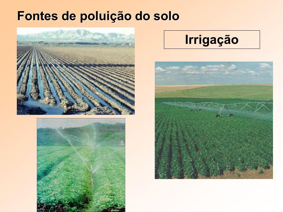 Fontes de poluição do solo Irrigação