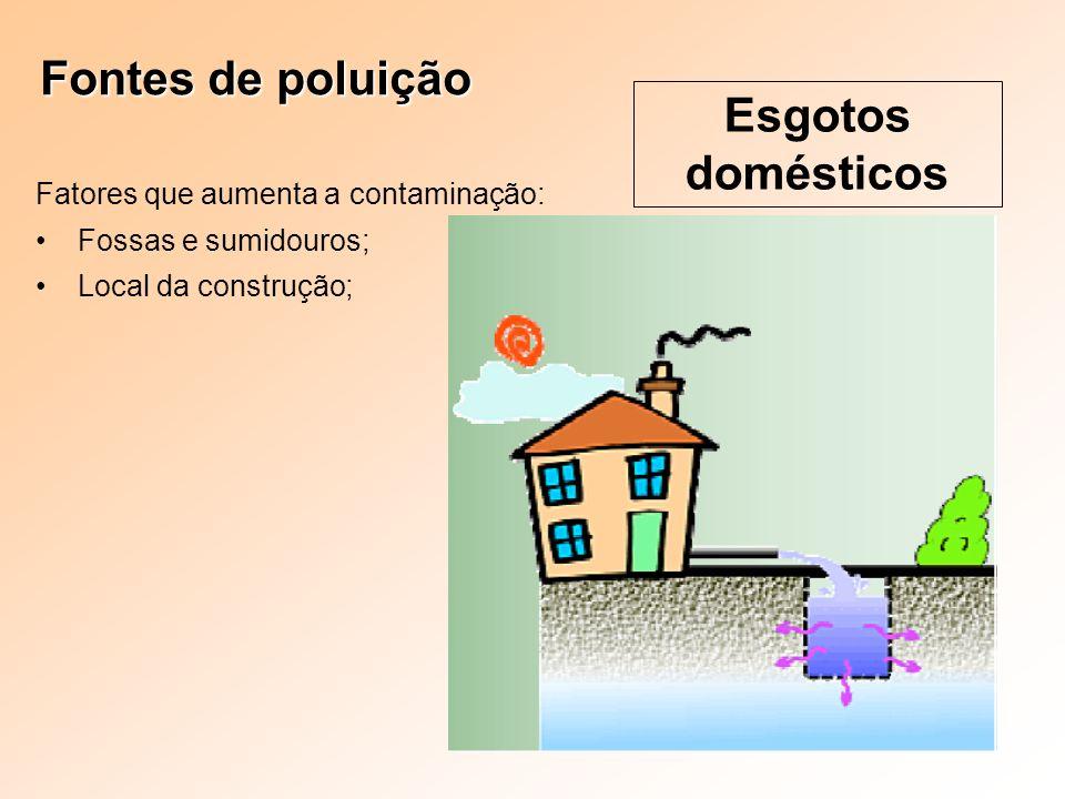 Fontes de poluição Esgotos domésticos Fatores que aumenta a contaminação: Fossas e sumidouros; Local da construção;