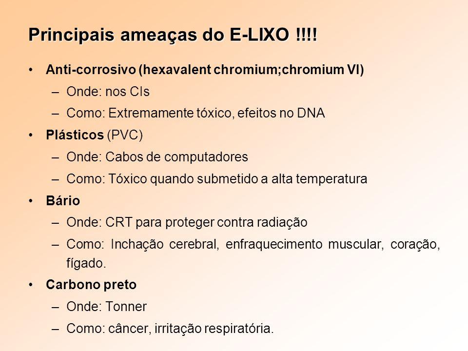 Principais ameaças do E-LIXO !!!! Anti-corrosivo (hexavalent chromium;chromium VI) –Onde: nos CIs –Como: Extremamente tóxico, efeitos no DNA Plásticos