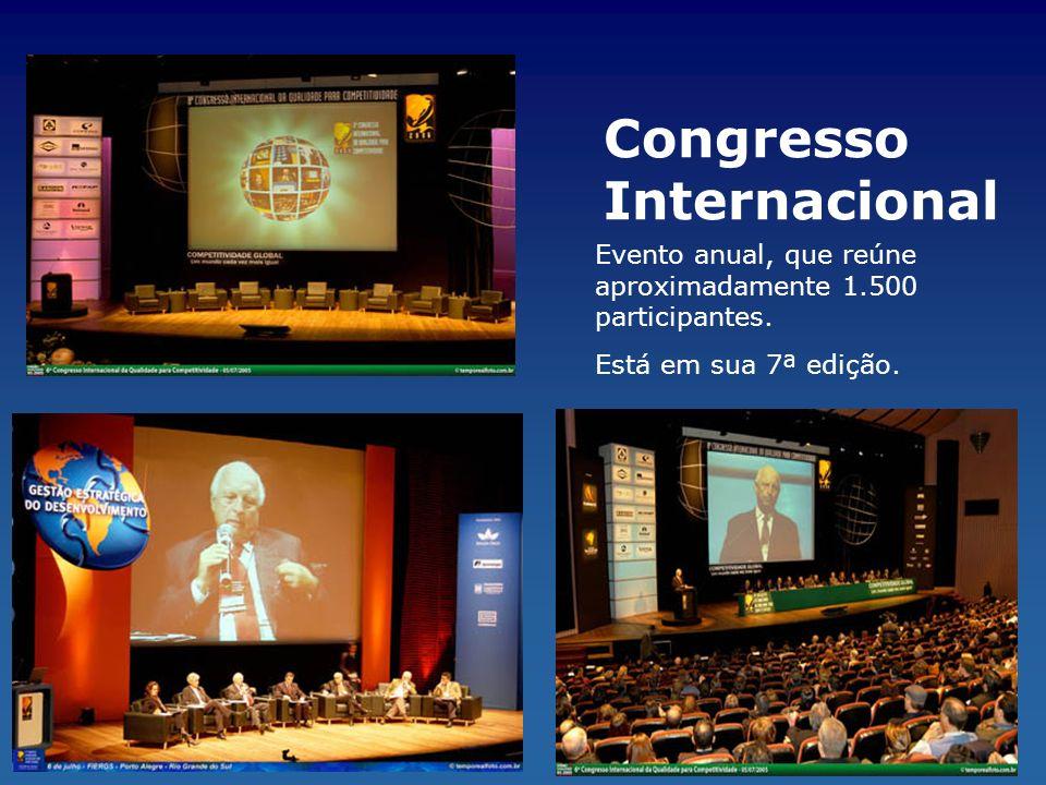 Congresso Internacional Evento anual, que reúne aproximadamente 1.500 participantes.