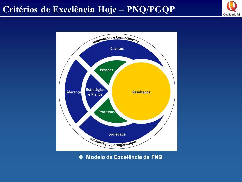 Critérios de Excelência Hoje – PNQ/PGQP ® Modelo de Excelência da FNQ