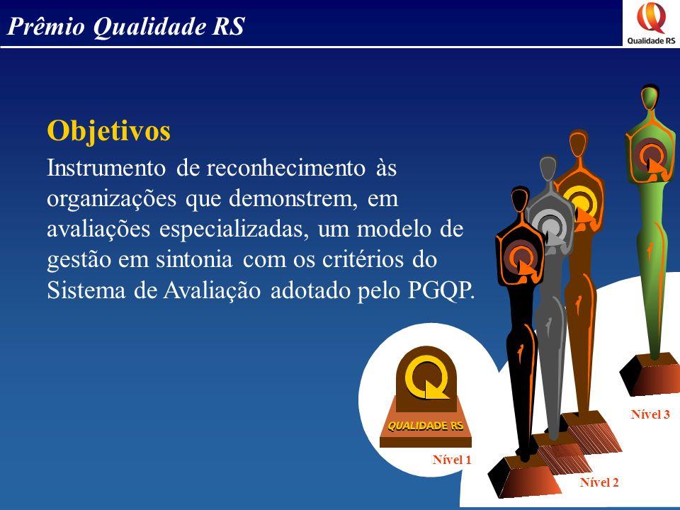 Prêmio Qualidade RS Objetivos Instrumento de reconhecimento às organizações que demonstrem, em avaliações especializadas, um modelo de gestão em sinto