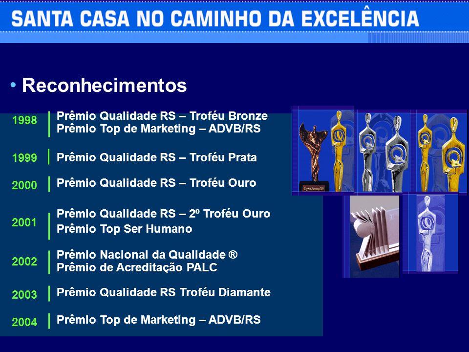 Reconhecimentos Prêmio Qualidade RS – Troféu Bronze Prêmio Top de Marketing – ADVB/RS 1998 1999 Prêmio Qualidade RS – Troféu Prata 2000 Prêmio Qualida