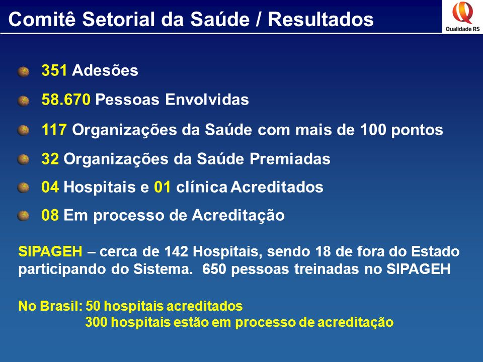 Comitê Setorial da Saúde / Resultados 351 Adesões 58.670 Pessoas Envolvidas 117 Organizações da Saúde com mais de 100 pontos 32 Organizações da Saúde