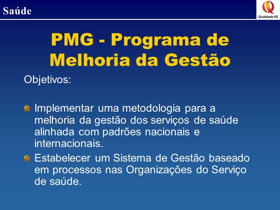 PMG - Programa de Melhoria da Gestão Objetivos: Implementar uma metodologia para a melhoria da gestão dos serviços de saúde alinhada com padrões nacionais e internacionais.