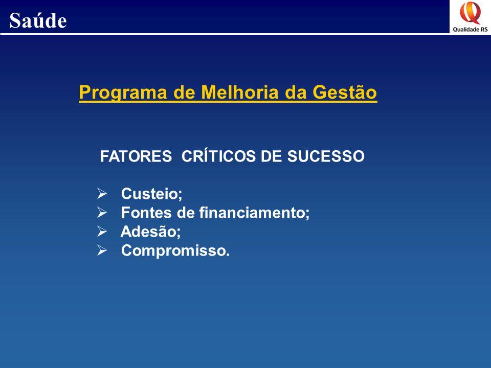 Programa de Melhoria da Gestão FATORES CRÍTICOS DE SUCESSO Custeio; Fontes de financiamento; Adesão; Compromisso.