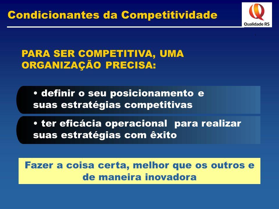 Condicionantes da Competitividade PARA SER COMPETITIVA, UMA ORGANIZAÇÃO PRECISA: Fazer a coisa certa, melhor que os outros e de maneira inovadora definir o seu posicionamento e suas estratégias competitivas ter eficácia operacional para realizar suas estratégias com êxito