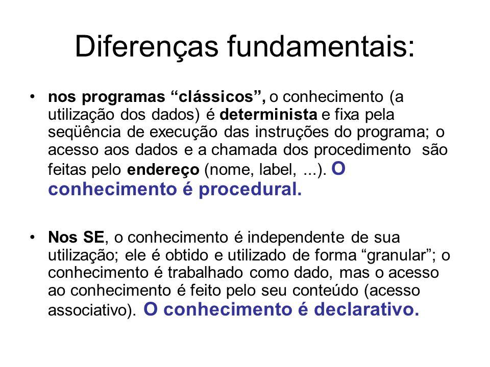 Diferenças fundamentais: nos programas clássicos, o conhecimento (a utilização dos dados) é determinista e fixa pela seqüência de execução das instruç