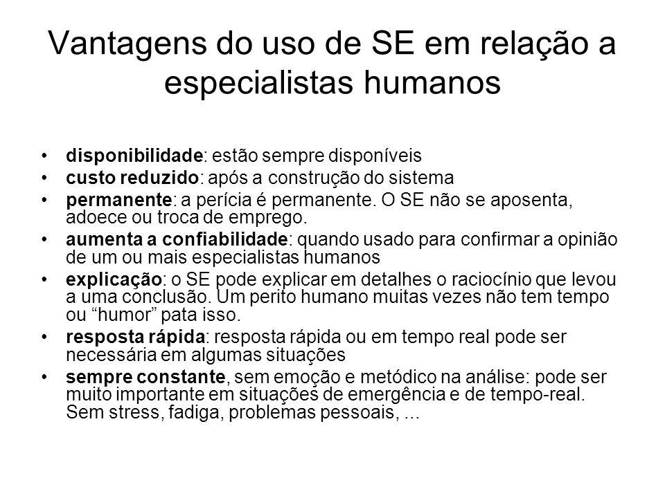 Vantagens do uso de SE em relação a especialistas humanos disponibilidade: estão sempre disponíveis custo reduzido: após a construção do sistema perma