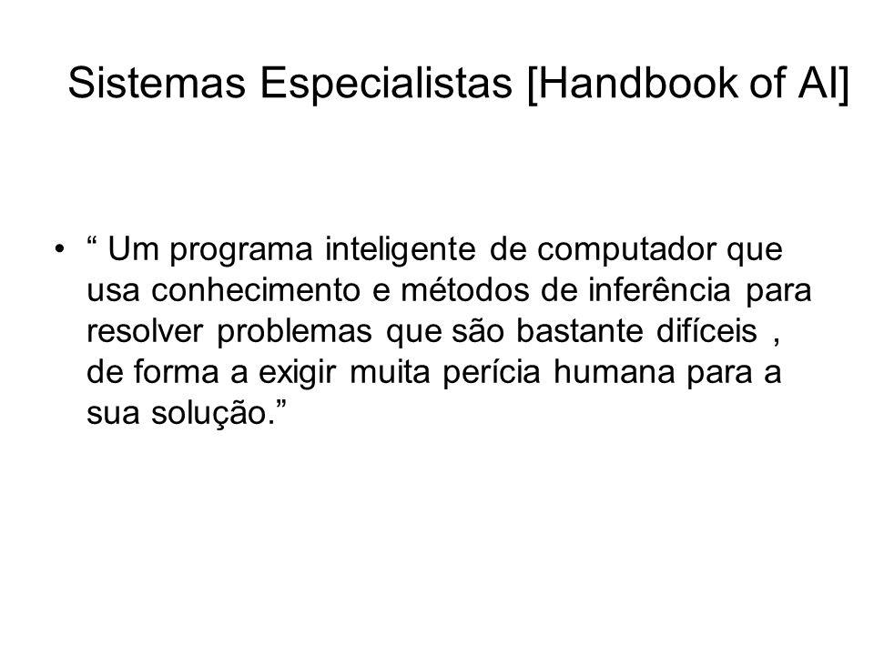 Sistemas Especialistas [Handbook of AI] Um programa inteligente de computador que usa conhecimento e métodos de inferência para resolver problemas que