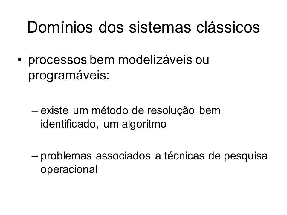 Domínios dos sistemas clássicos processos bem modelizáveis ou programáveis: –existe um método de resolução bem identificado, um algoritmo –problemas a