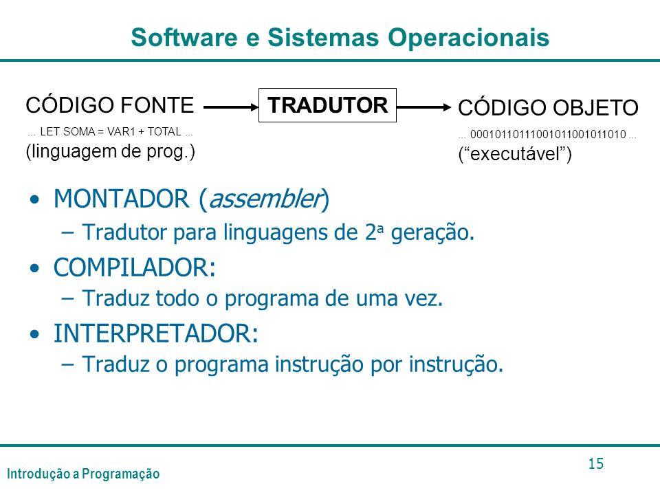 Introdução a Programação 15 MONTADOR (assembler) –Tradutor para linguagens de 2 a geração. COMPILADOR: –Traduz todo o programa de uma vez. INTERPRETAD
