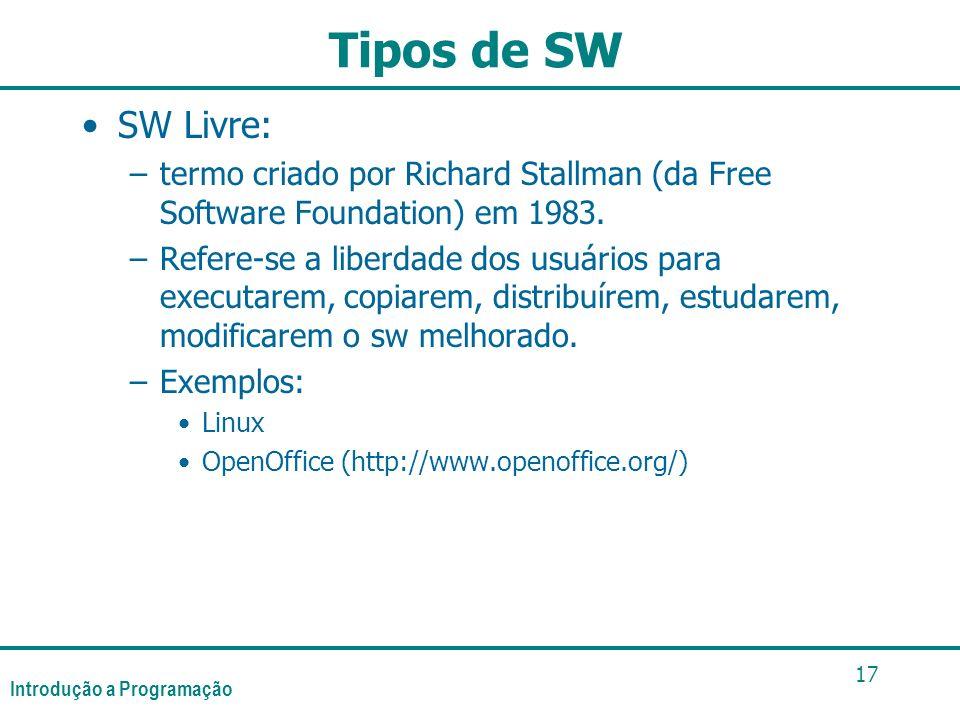 Introdução a Programação 17 Tipos de SW SW Livre: –termo criado por Richard Stallman (da Free Software Foundation) em 1983. –Refere-se a liberdade dos