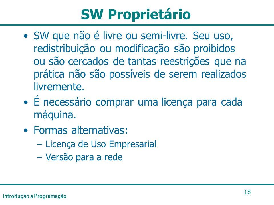 Introdução a Programação 18 SW Proprietário SW que não é livre ou semi-livre. Seu uso, redistribuição ou modificação são proibidos ou são cercados de