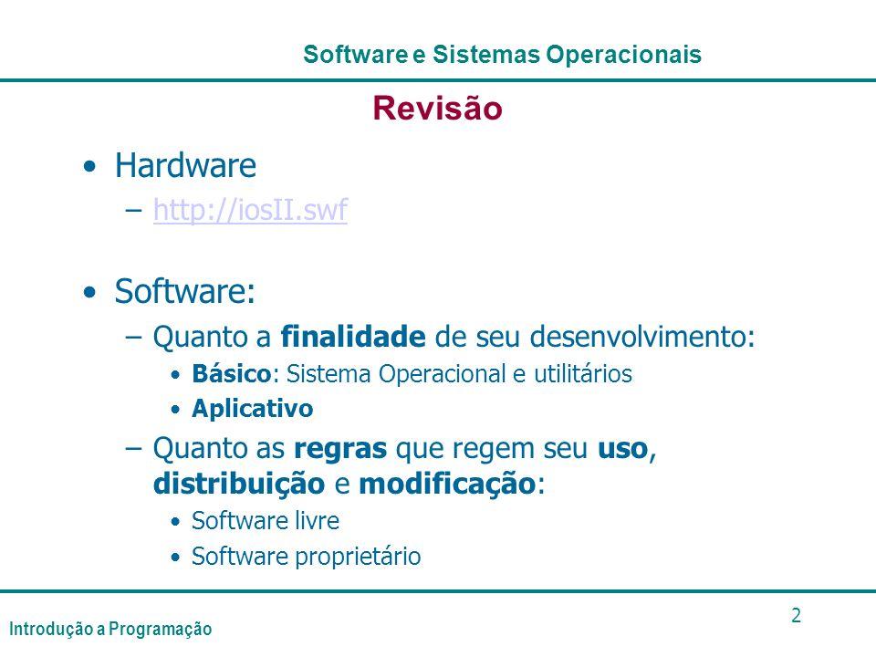 Introdução a Programação 2 Hardware –http://iosII.swf http://iosII.swf Software: –Quanto a finalidade de seu desenvolvimento: Básico: Sistema Operacional e utilitários Aplicativo –Quanto as regras que regem seu uso, distribuição e modificação: Software livre Software proprietário Revisão Software e Sistemas Operacionais