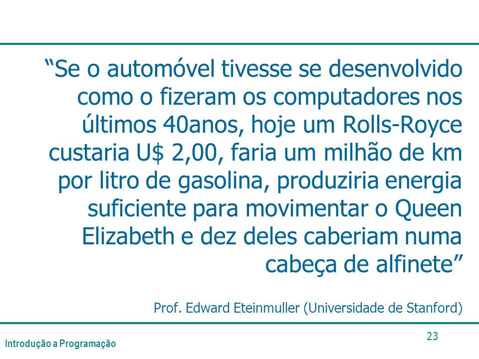 Introdução a Programação 23 Se o automóvel tivesse se desenvolvido como o fizeram os computadores nos últimos 40anos, hoje um Rolls-Royce custaria U$ 2,00, faria um milhão de km por litro de gasolina, produziria energia suficiente para movimentar o Queen Elizabeth e dez deles caberiam numa cabeça de alfinete Prof.