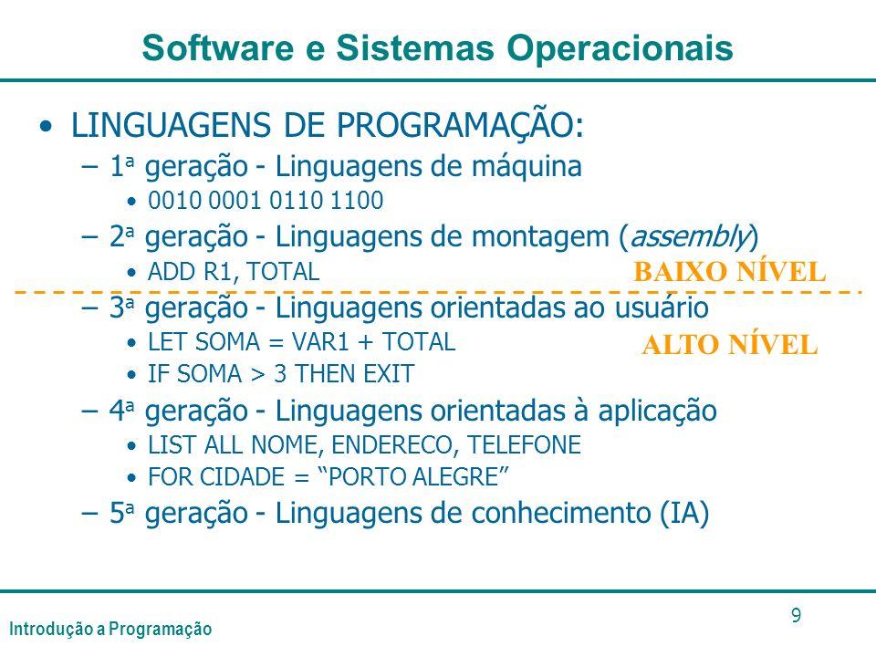 Introdução a Programação 9 LINGUAGENS DE PROGRAMAÇÃO: –1 a geração - Linguagens de máquina 0010 0001 0110 1100 –2 a geração - Linguagens de montagem (assembly) ADD R1, TOTAL –3 a geração - Linguagens orientadas ao usuário LET SOMA = VAR1 + TOTAL IF SOMA > 3 THEN EXIT –4 a geração - Linguagens orientadas à aplicação LIST ALL NOME, ENDERECO, TELEFONE FOR CIDADE = PORTO ALEGRE –5 a geração - Linguagens de conhecimento (IA) BAIXO NÍVEL ALTO NÍVEL Software e Sistemas Operacionais
