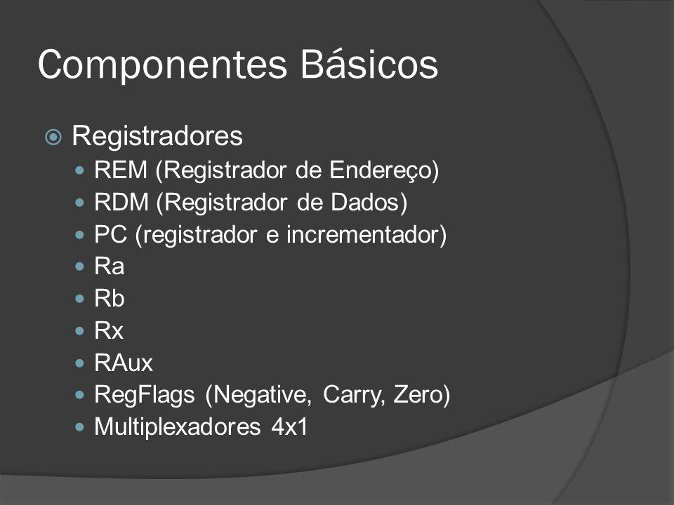 Componentes Básicos Registradores REM (Registrador de Endereço) RDM (Registrador de Dados) PC (registrador e incrementador) Ra Rb Rx RAux RegFlags (Ne