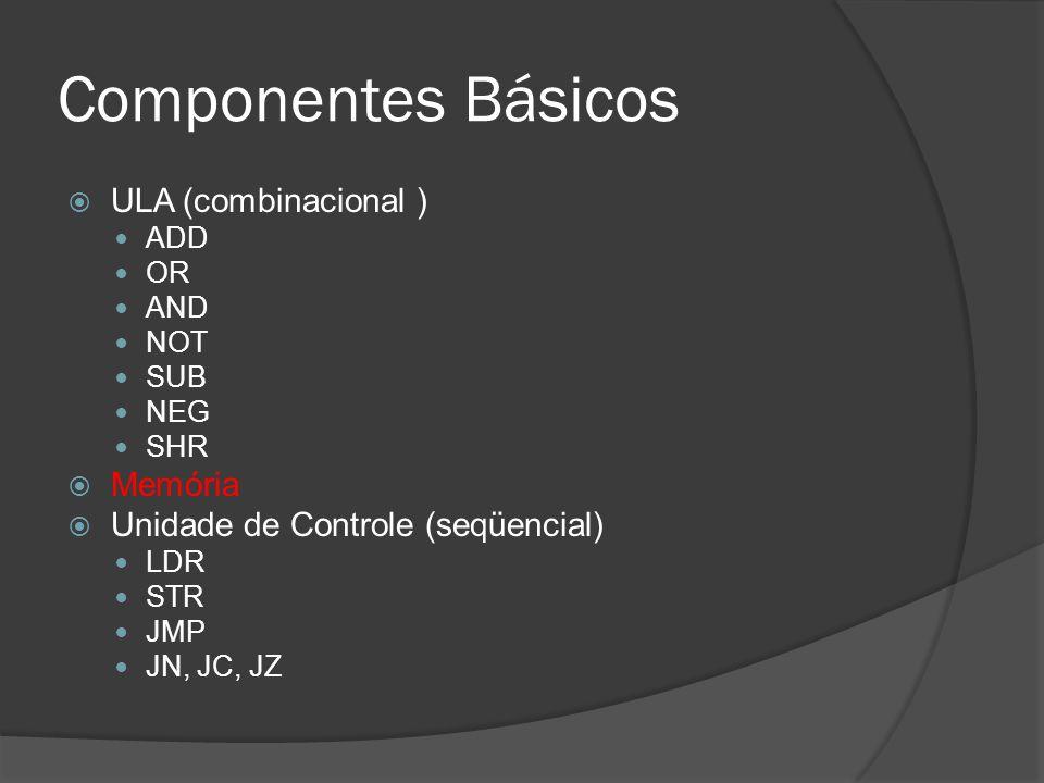 4 Modos de enderaçamento Definidos diretamente pelos últimos bits da instrução Direto - 00 Indireto – 01 Imediato – 10 Indexado – 11