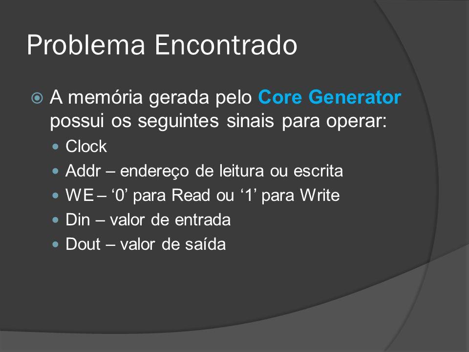 Problema Encontrado A memória gerada pelo Core Generator possui os seguintes sinais para operar: Clock Addr – endereço de leitura ou escrita WE – 0 pa