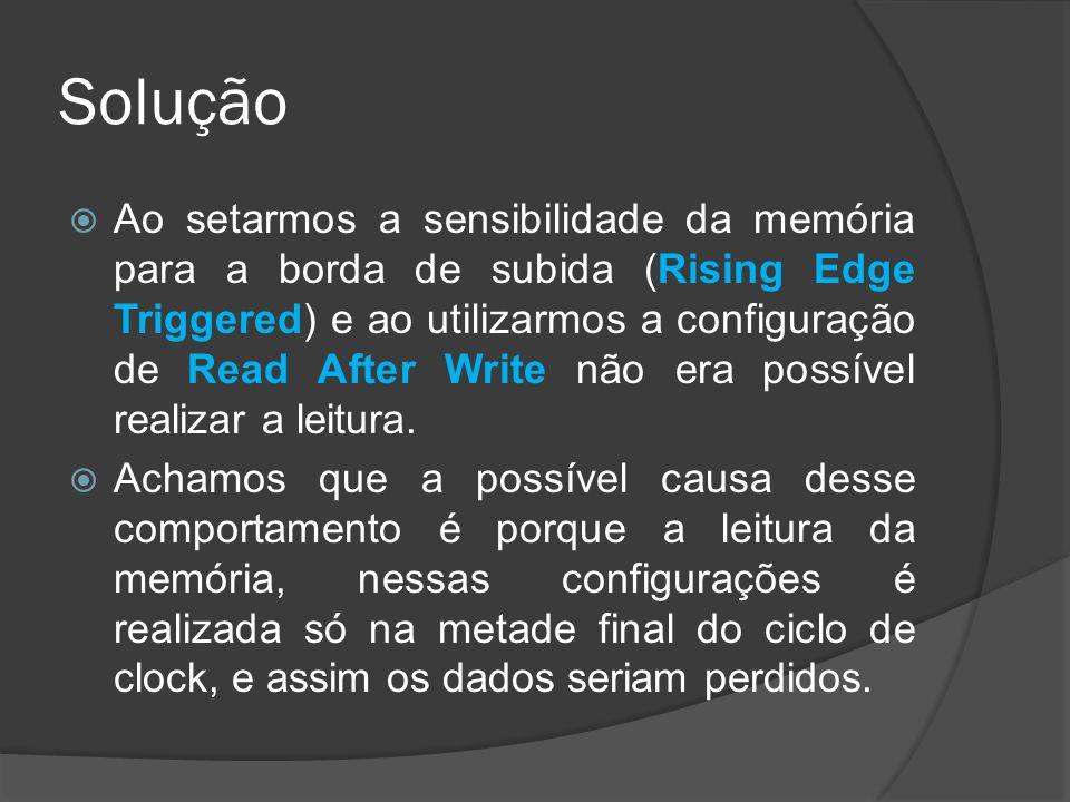 Solução Ao setarmos a sensibilidade da memória para a borda de subida (Rising Edge Triggered) e ao utilizarmos a configuração de Read After Write não