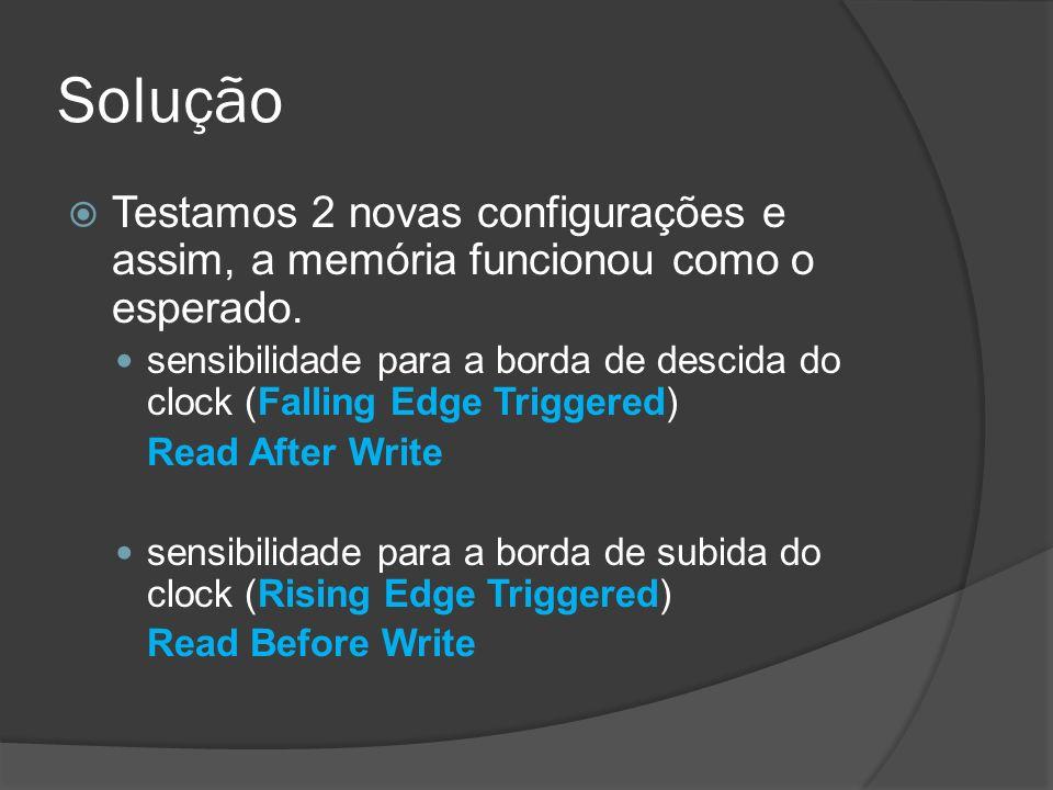 Solução Testamos 2 novas configurações e assim, a memória funcionou como o esperado. sensibilidade para a borda de descida do clock (Falling Edge Trig