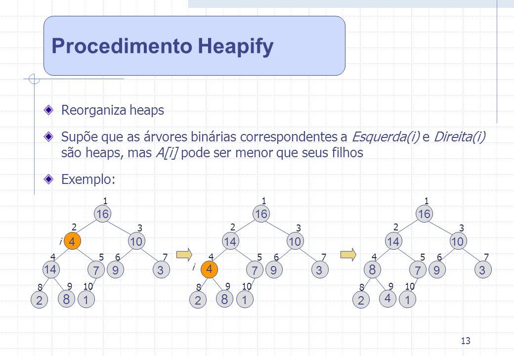 13 Reorganiza heaps Supõe que as árvores binárias correspondentes a Esquerda(i) e Direita(i) são heaps, mas A[i] pode ser menor que seus filhos Exempl