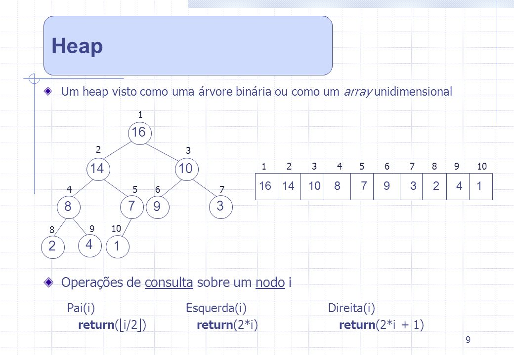 20 Procedimento Insere_Heap Proc insere_heap (A, chave) begin heap_size[A] heap_size[A] +1; i heap_size[A]; while (i > 1 and A[Pai(i)] < chave) do begin A[i] A[Pai(i)]; i Pai(i); end A[i] chave; end Custo: O(log 2 n)