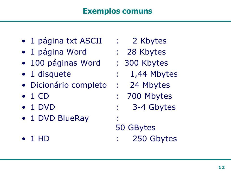 12 Exemplos comuns 1 página txt ASCII : 2 Kbytes 1 página Word : 28 Kbytes 100 páginas Word : 300 Kbytes 1 disquete : 1,44 Mbytes Dicionário completo