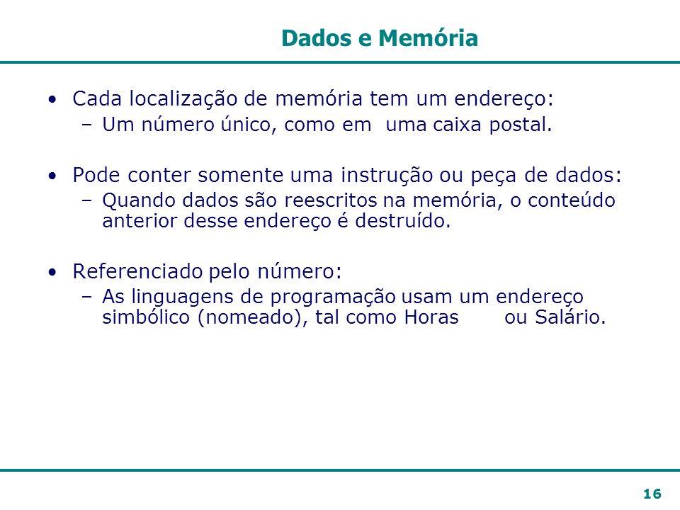 16 Dados e Memória Cada localização de memória tem um endereço: –Um número único, como em uma caixa postal. Pode conter somente uma instrução ou peça