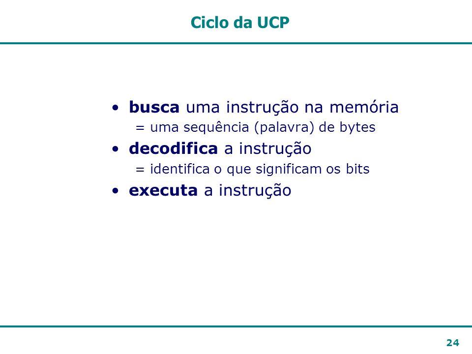 24 Ciclo da UCP busca uma instrução na memória = uma sequência (palavra) de bytes decodifica a instrução = identifica o que significam os bits executa