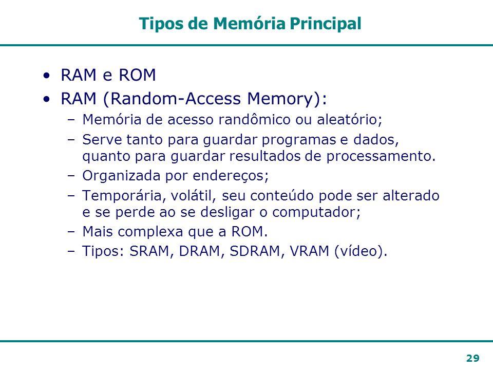 29 Tipos de Memória Principal RAM e ROM RAM (Random-Access Memory): –Memória de acesso randômico ou aleatório; –Serve tanto para guardar programas e d