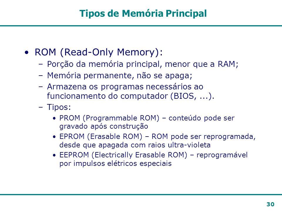 30 Tipos de Memória Principal ROM (Read-Only Memory): –Porção da memória principal, menor que a RAM; –Memória permanente, não se apaga; –Armazena os p