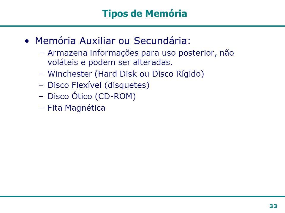 33 Tipos de Memória Memória Auxiliar ou Secundária: –Armazena informações para uso posterior, não voláteis e podem ser alteradas. –Winchester (Hard Di