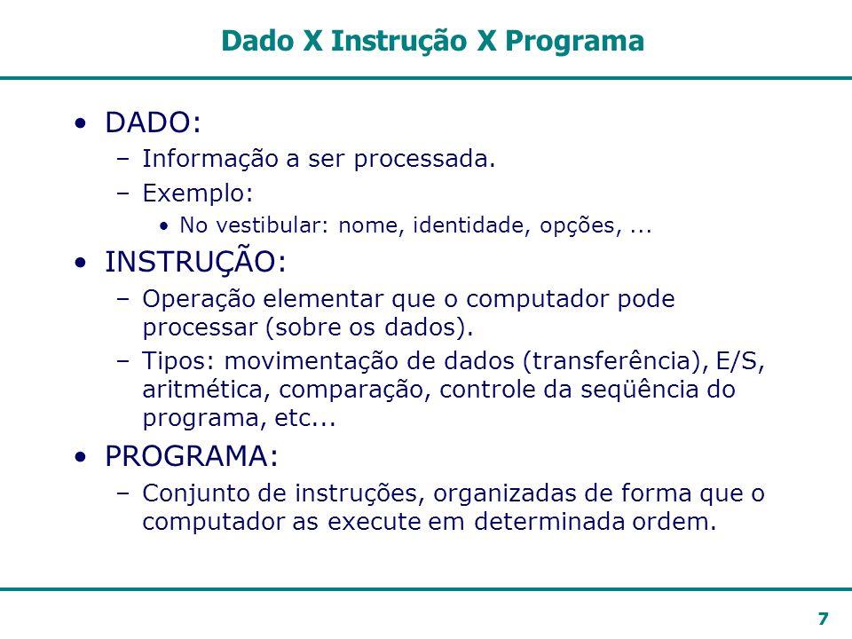 7 Dado X Instrução X Programa DADO: –Informação a ser processada. –Exemplo: No vestibular: nome, identidade, opções,... INSTRUÇÃO: –Operação elementar