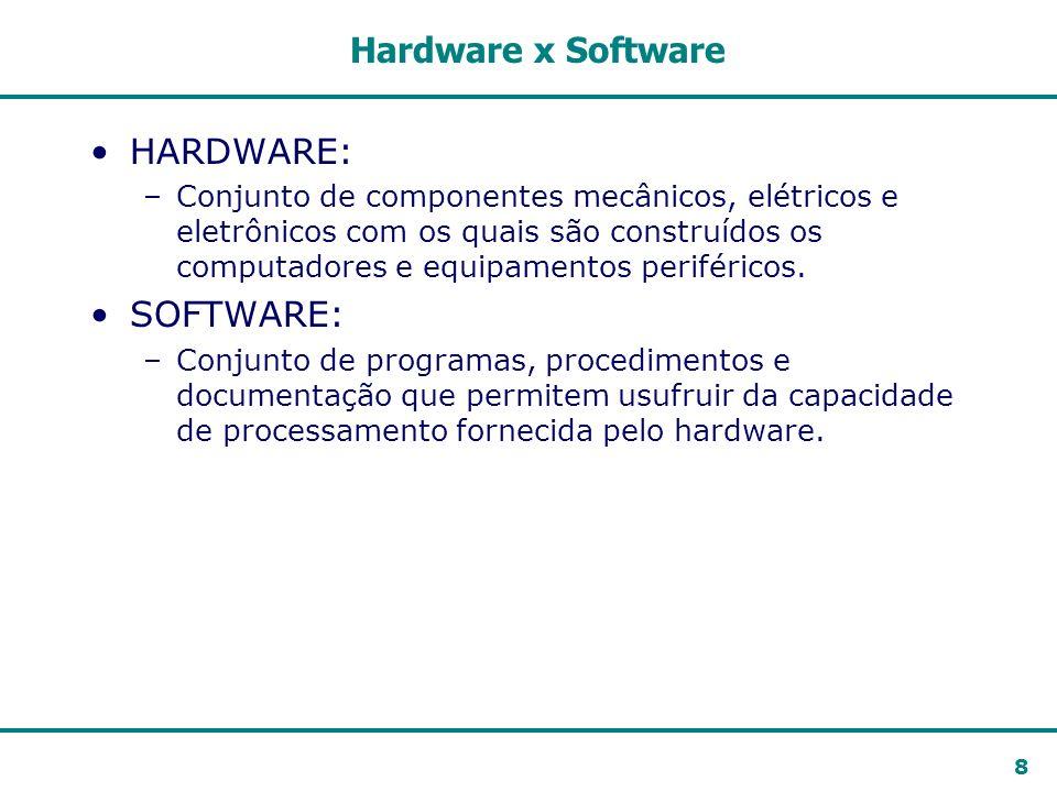 8 Hardware x Software HARDWARE: –Conjunto de componentes mecânicos, elétricos e eletrônicos com os quais são construídos os computadores e equipamento