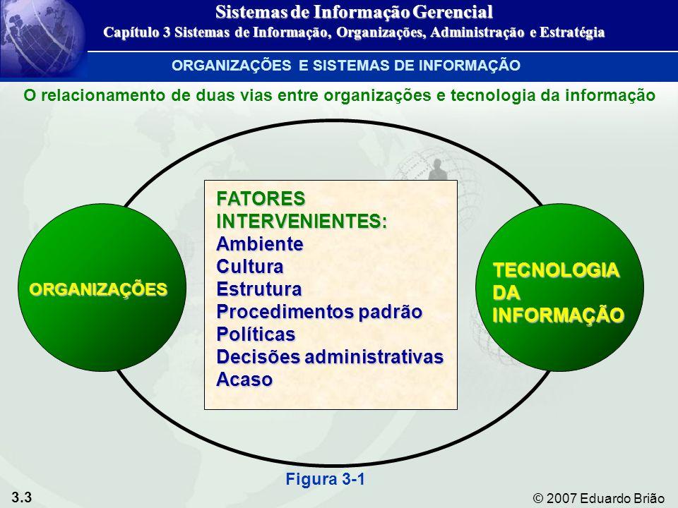 3.4 © 2007 Eduardo Brião Organização: Estrutura estável e formalEstrutura estável e formal Retira recursos do ambiente e os processa para produzir resultadosRetira recursos do ambiente e os processa para produzir resultados ORGANIZAÇÕES E SISTEMAS DE INFORMAÇÃO Sistemas de Informação Gerencial Capítulo 3 Sistemas de Informação, Organizações, Administração e Estratégia