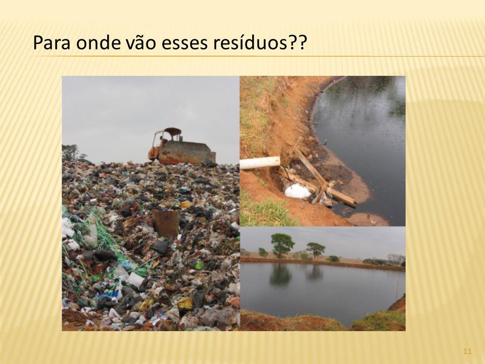 Para onde vão esses resíduos?? 11
