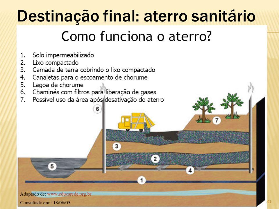 Destinação final: aterro sanitário 31