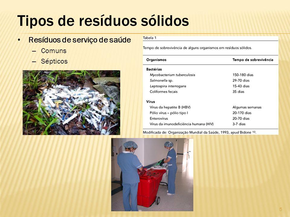 Responsabilidade De quem é a responsabilidade pelo gerenciamento de cada tipo de lixo.