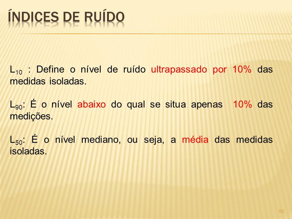 L 10 : Define o nível de ruído ultrapassado por 10% das medidas isoladas. L 90 : É o nível abaixo do qual se situa apenas 10% das medições. L 50 : É o