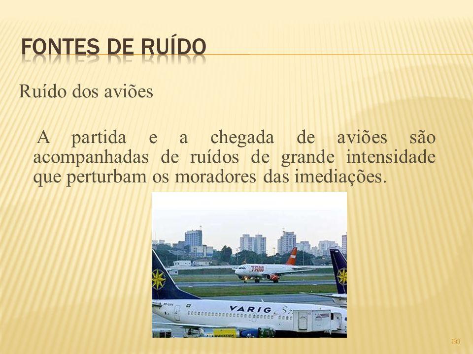 Ruído dos aviões A partida e a chegada de aviões são acompanhadas de ruídos de grande intensidade que perturbam os moradores das imediações. 60