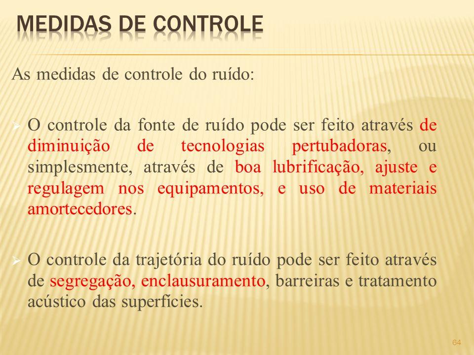 As medidas de controle do ruído: O controle da fonte de ruído pode ser feito através de diminuição de tecnologias pertubadoras, ou simplesmente, atrav