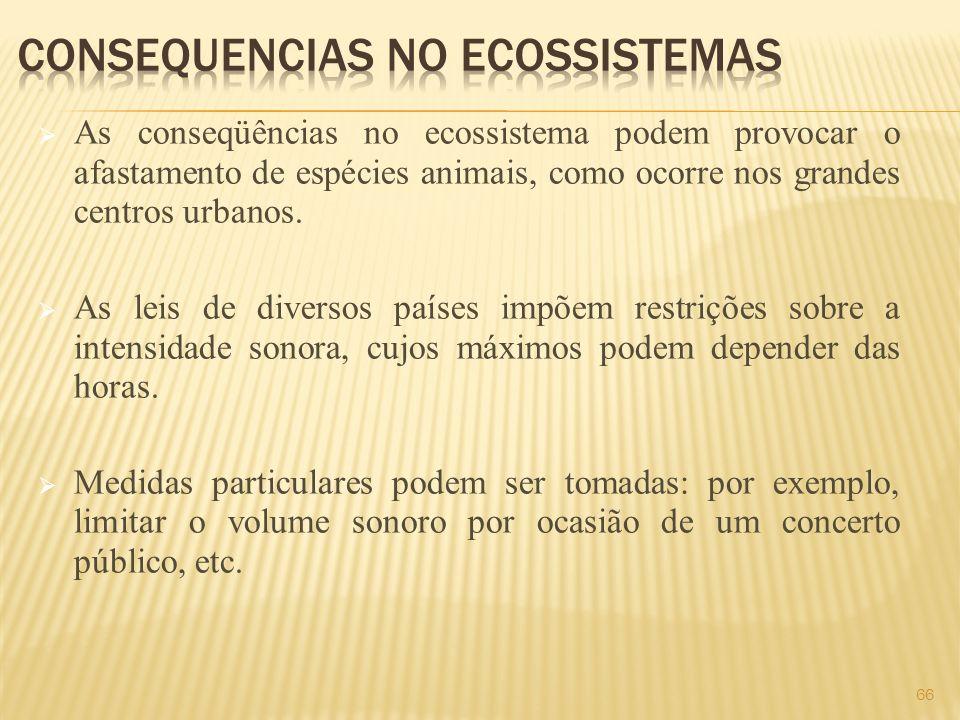 As conseqüências no ecossistema podem provocar o afastamento de espécies animais, como ocorre nos grandes centros urbanos. As leis de diversos países