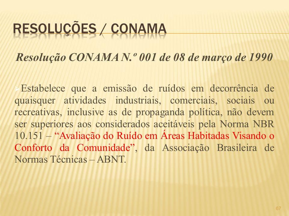 Resolução CONAMA N.º 001 de 08 de março de 1990 Estabelece que a emissão de ruídos em decorrência de quaisquer atividades industriais, comerciais, soc
