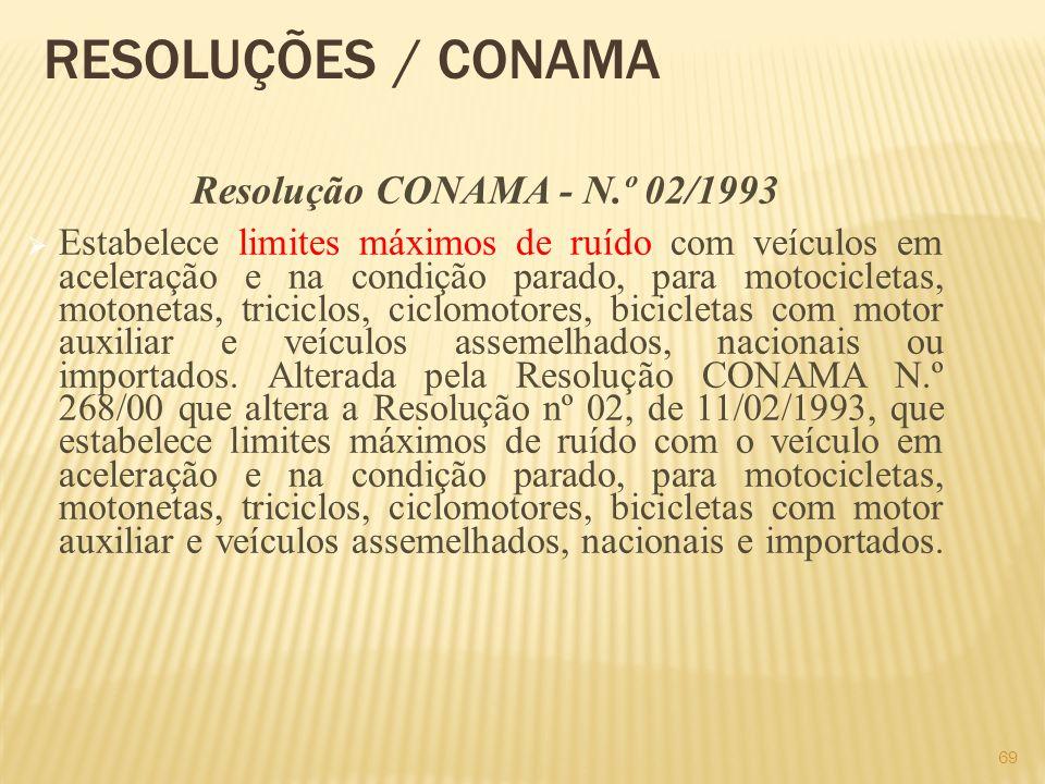 RESOLUÇÕES / CONAMA Resolução CONAMA - N.º 02/1993 Estabelece limites máximos de ruído com veículos em aceleração e na condição parado, para motocicle