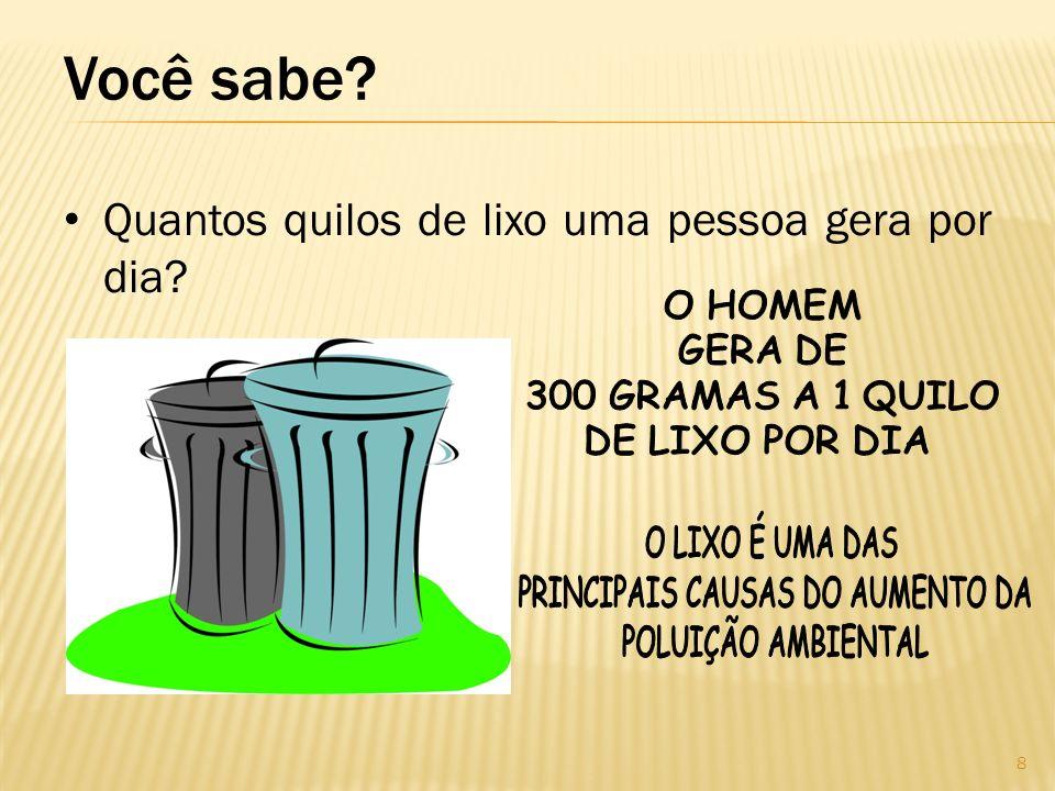 Você sabe? Quantos quilos de lixo uma pessoa gera por dia? 8