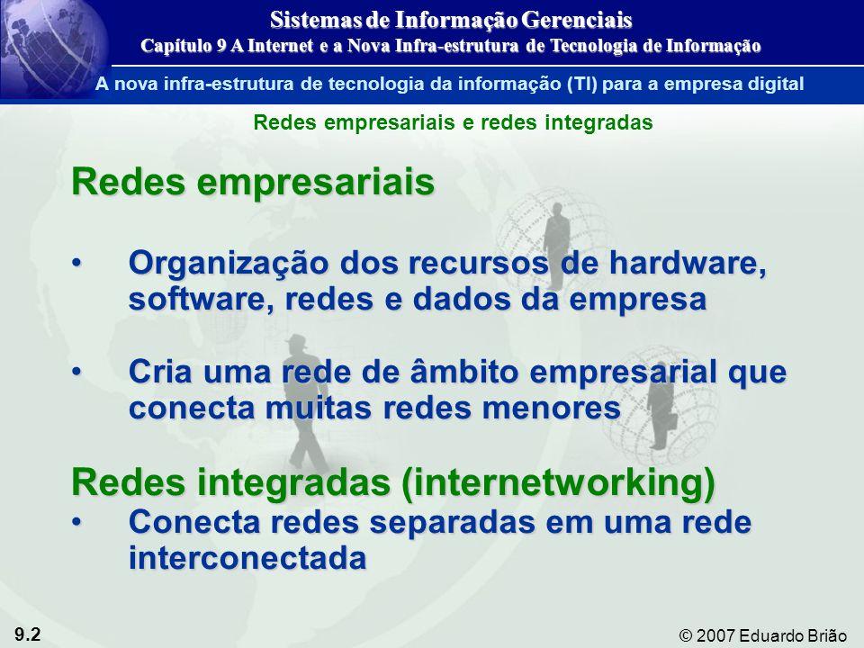 9.3 © 2007 Eduardo Brião A nova infra-estrutura de tecnologia de informação Figura 9-1 Sistemas de Informação Gerenciais Capítulo 9 A Internet e a Nova Infra-estrutura de Tecnologia de Informação A nova infra-estrutura de tecnologia da informação (TI) para a empresa digital