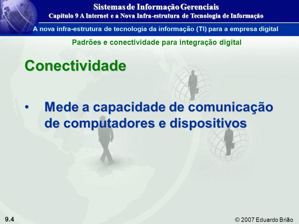 9.5 © 2007 Eduardo Brião Modelos de conectividade para redes Transmission Control Protocol/Internet Protocol (TCP/IP)Transmission Control Protocol/Internet Protocol (TCP/IP) Open Systems Interconnect (OSI)Open Systems Interconnect (OSI) 802.11b802.11b –Wi-fi: 100 metros –redes de computadores próximos e com alta largura de banda Bluetooth:Bluetooth: –Equipamentos próximos –baixa potência Sistemas de Informação Gerenciais Capítulo 9 A Internet e a Nova Infra-estrutura de Tecnologia de Informação A nova infra-estrutura de tecnologia da informação (TI) para a empresa digital Padrões e conectividade para integração digital