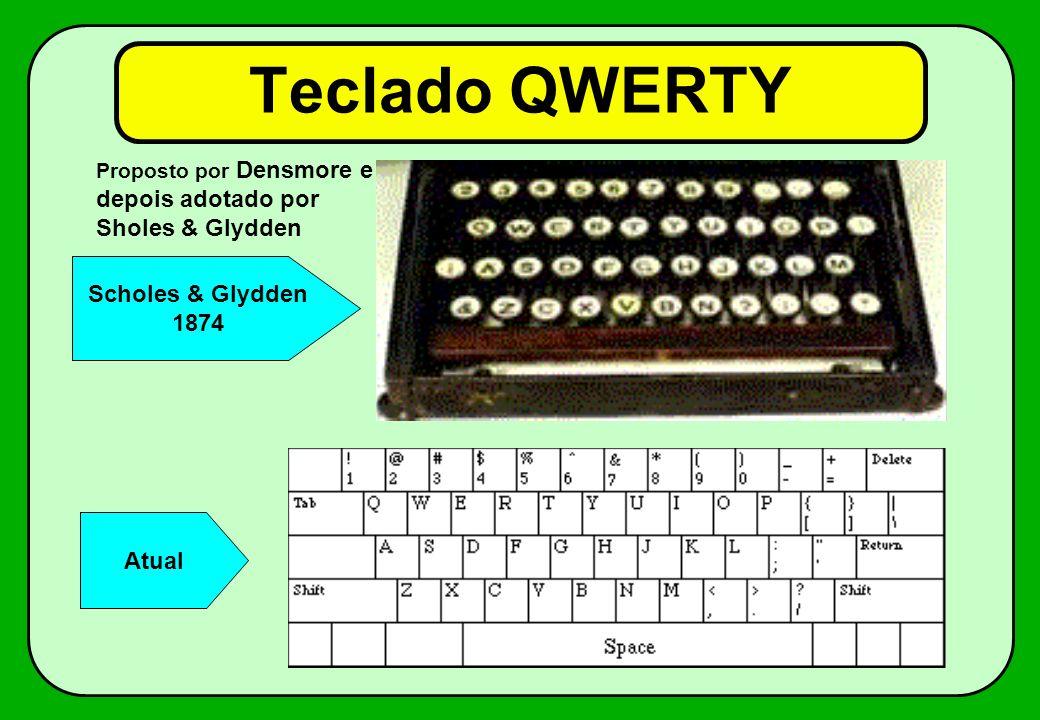 Teclado QWERTY Scholes & Glydden 1874 Atual Proposto por Densmore e depois adotado por Sholes & Glydden